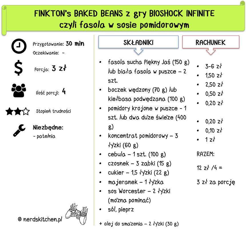 finktons baked beans bioshock