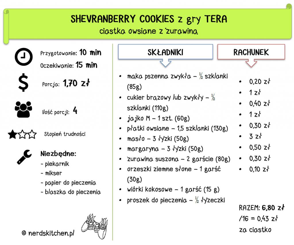 shevranberry cookies - tera - ciastka z żurawiną