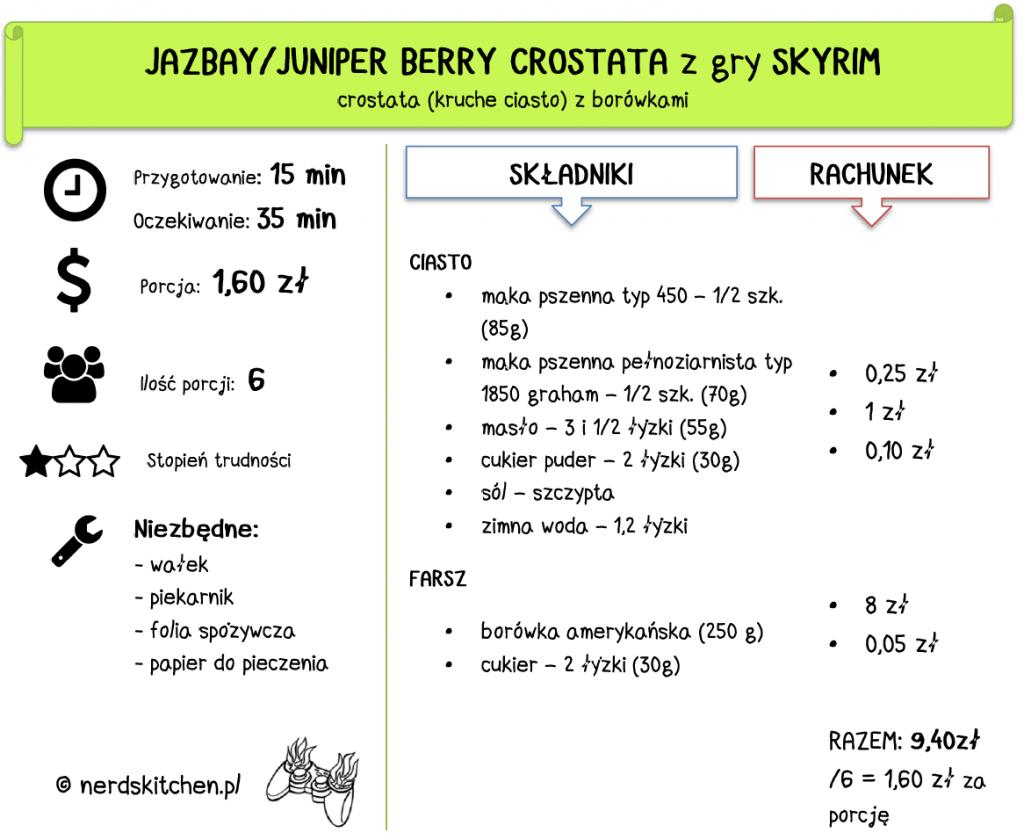 juniper berry crostata - skyrim - crostata z borówkami