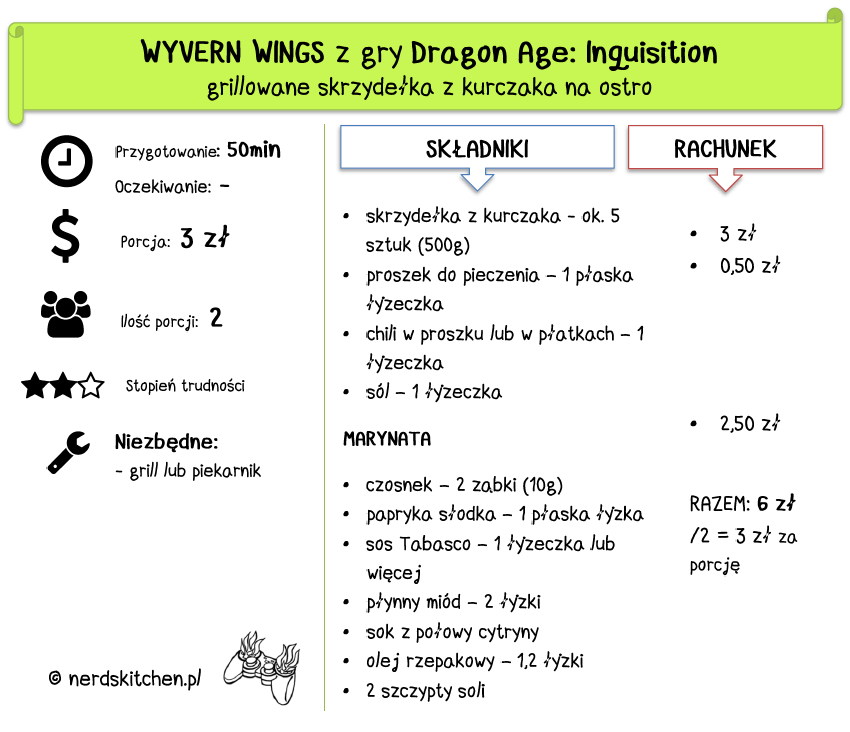 wyvern wings - dragon age inquisition