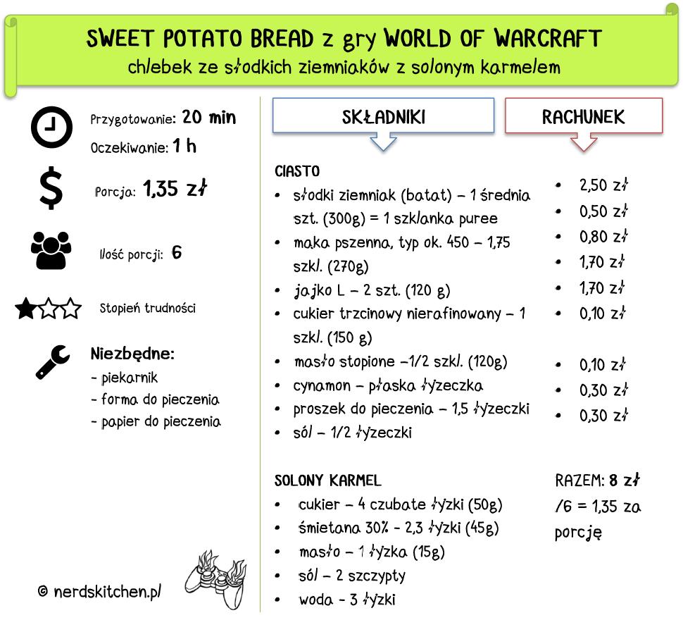 sweet potato bread - world of warcraft - chlebek ze słodkich ziemniaków z solonym karmelem