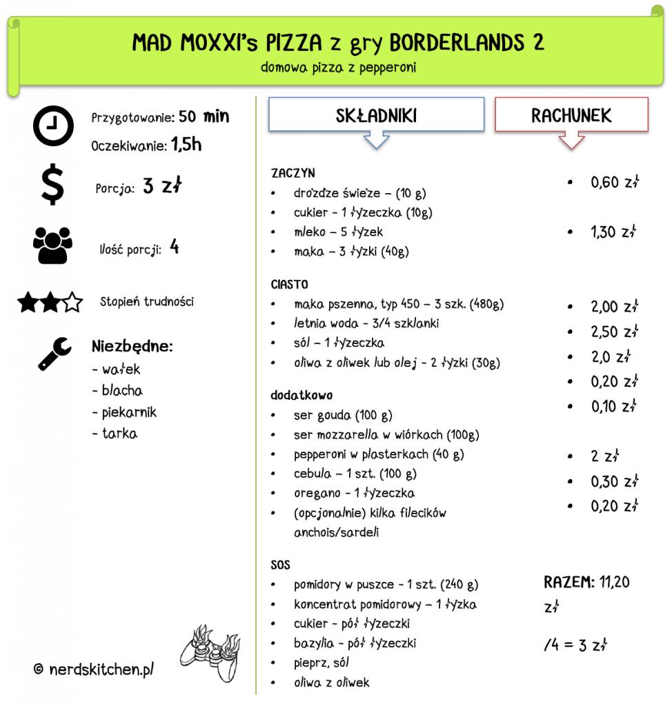 Mad Moxxi's Pizza - Borderlands 2 - pizza z pepperoni