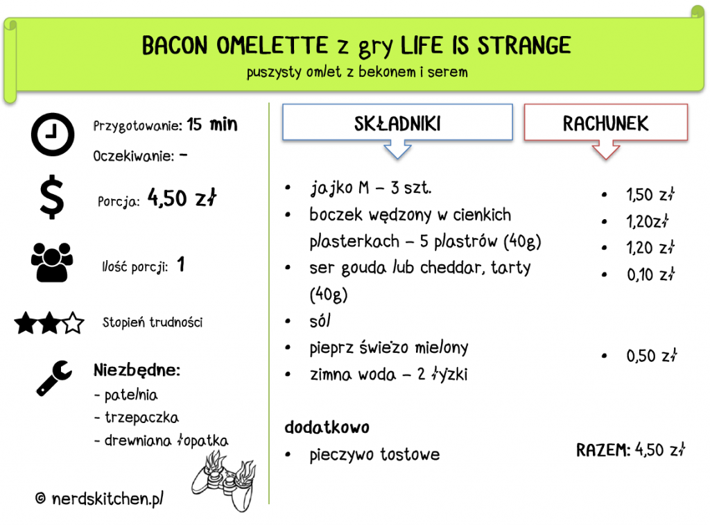 life is strange - bacon omelette - omlet z bekonem