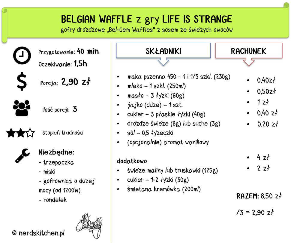 life is strange - belgian waffle - gofry belgijskie z owocami