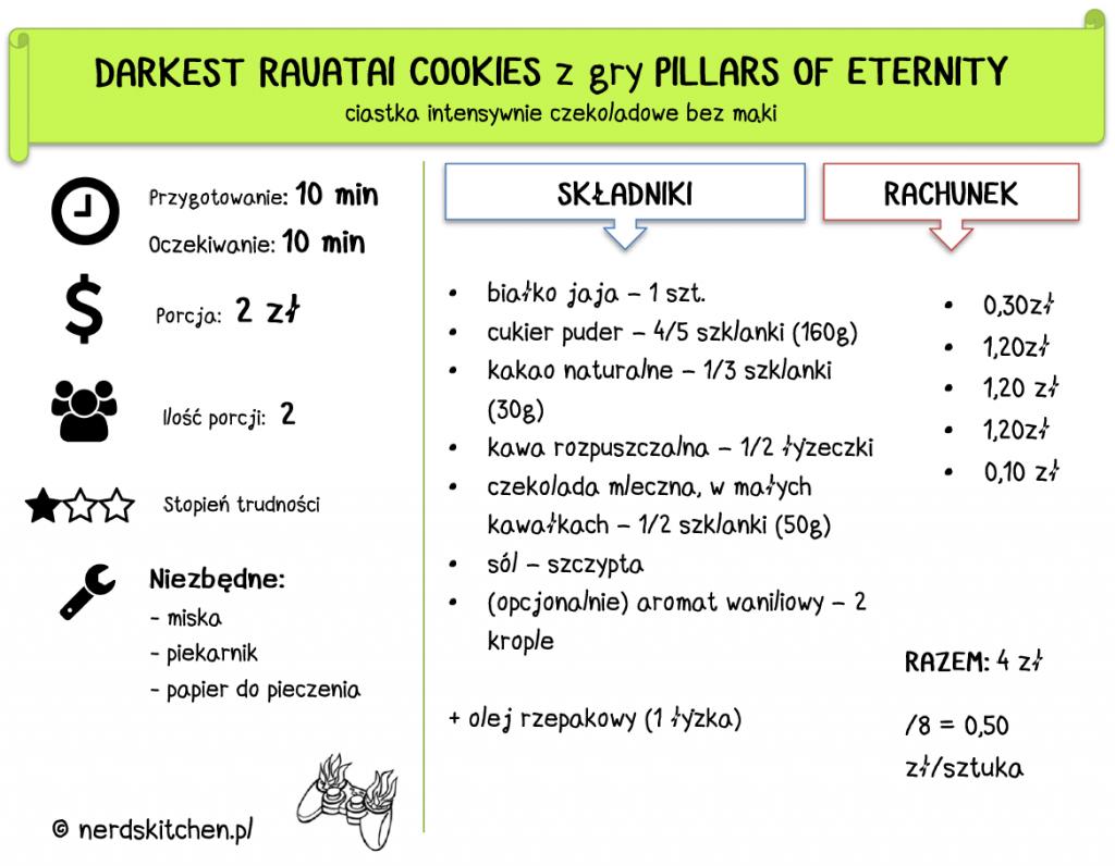 darkest rauatai cookies - pillars of eternity - ciastka intensywnie czekoladowe bez mąki