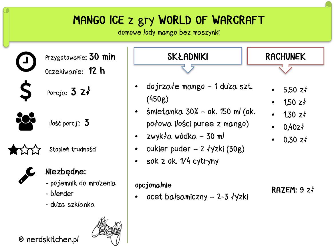 mango ice - world of warcraft